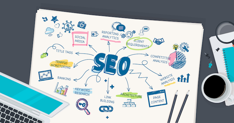 Finding The Top Seo Companies For Small Business